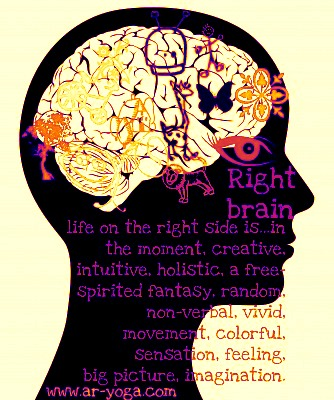 Right-brainers live in the vivid moment